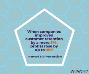 Good customer support improves company's revenue