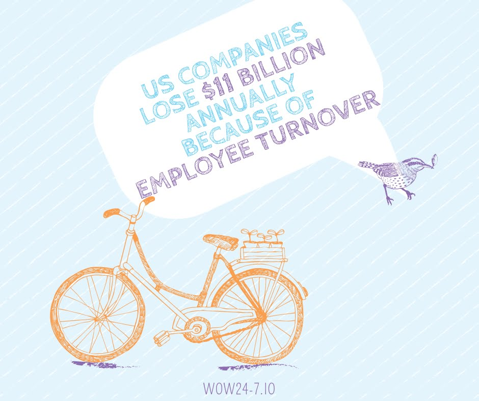Employee turnover loses