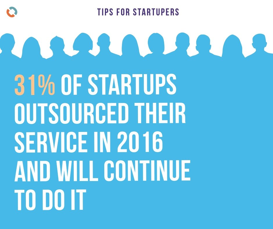 Tips for Startupers: How to Choose the Right Outsourced Customer Support